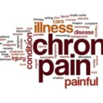 Effects of Chronic Pain on Mental Health